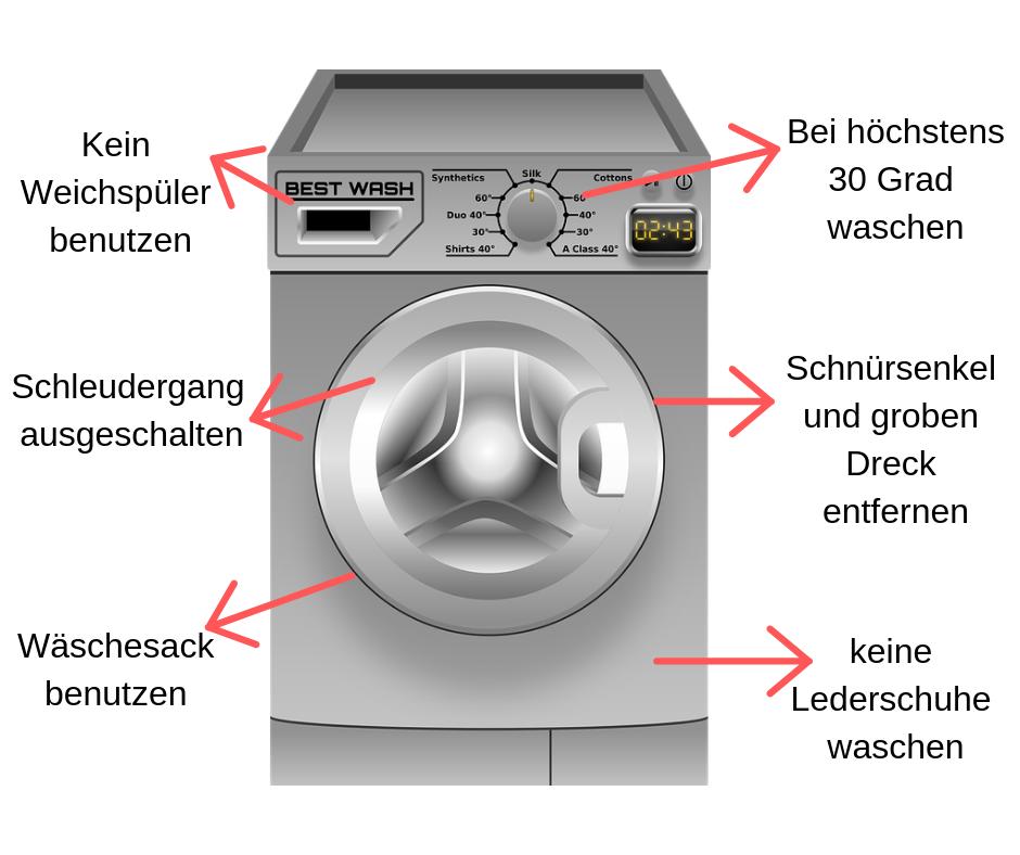 WaschmaschineK2xF0wMhEqDhx